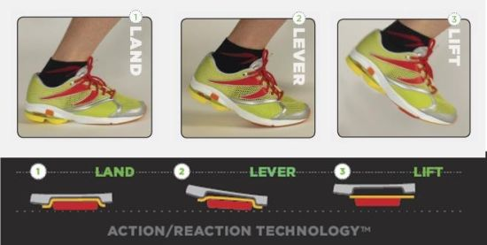 Newton-Running-Distance-S-Land-Lever-Lift-y-Action-Reaction
