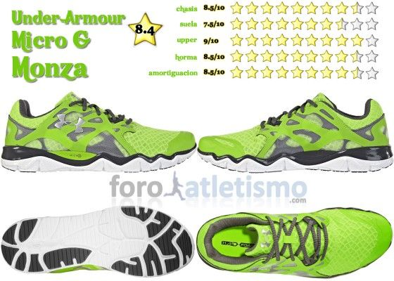 rating under armour micro g monza